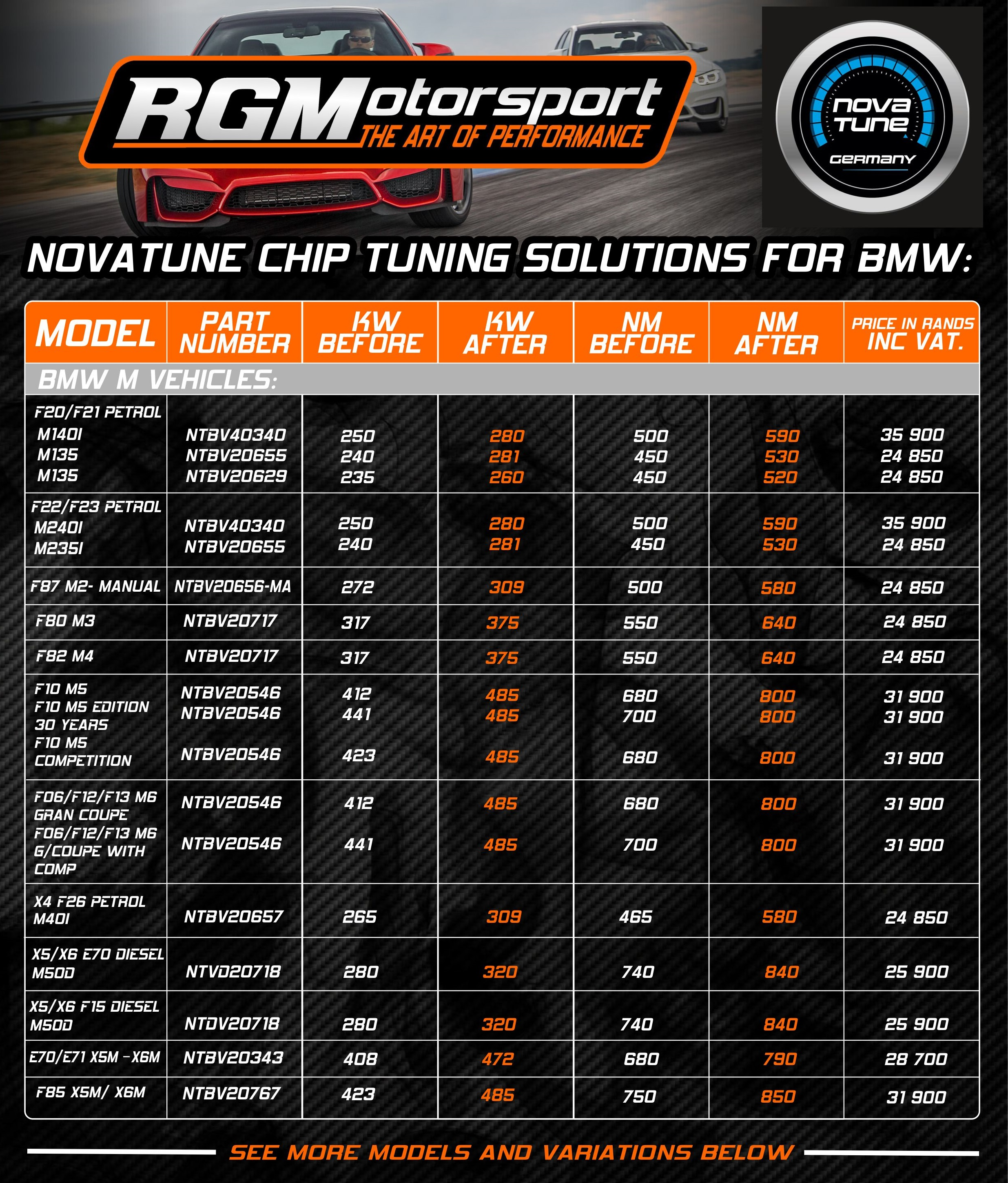 NOVATUNE CHIP BMW M CARS MARCH 2017